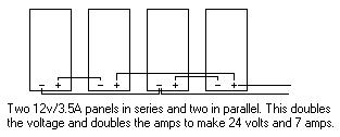 how to wire two 24v solar panels in parallel with two  12v